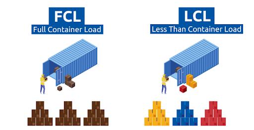 FCL Loading and LCL Loading