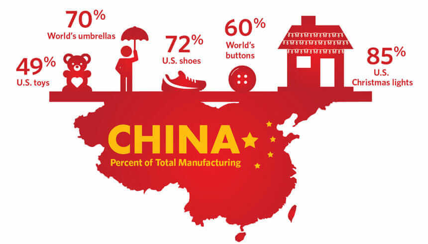 China is the World_s Hub for All Manufacturing