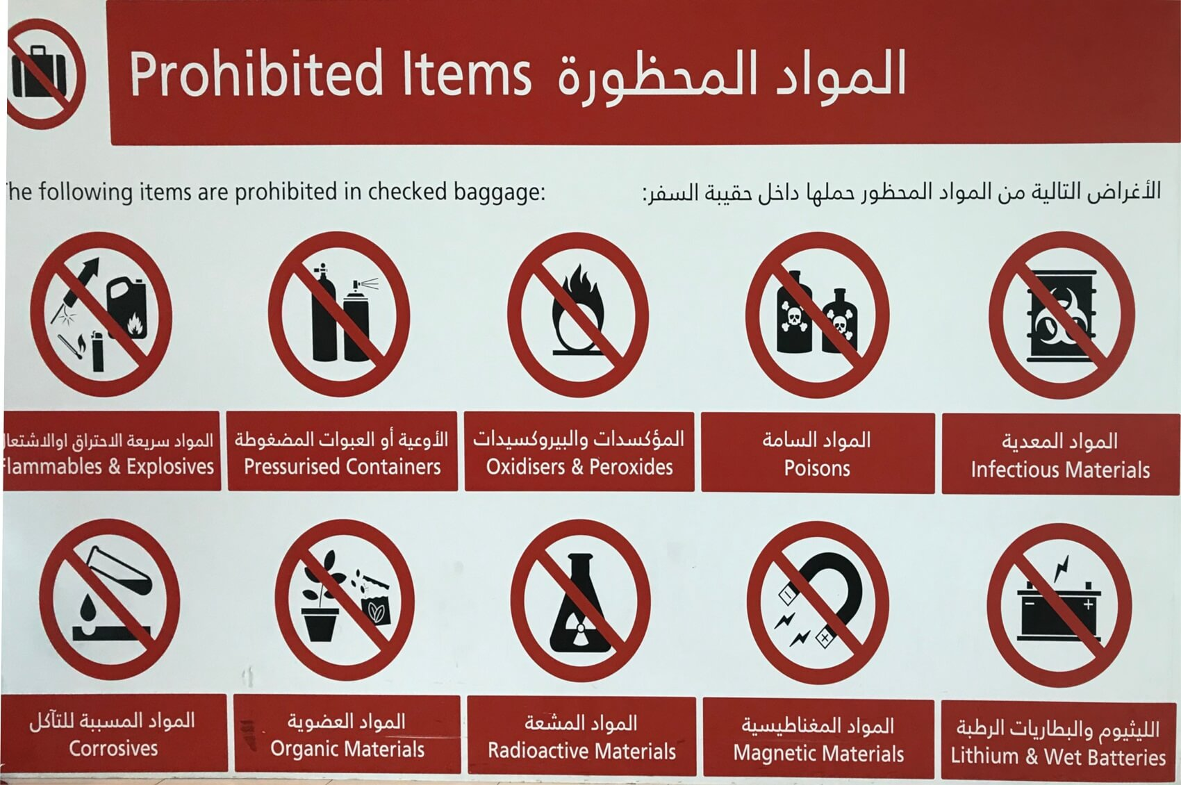 Prohibited Items In Air Cargo From China To Egypt
