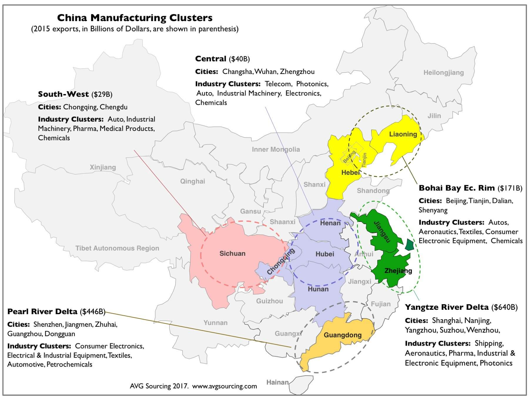 Manufacturing Clusters in China