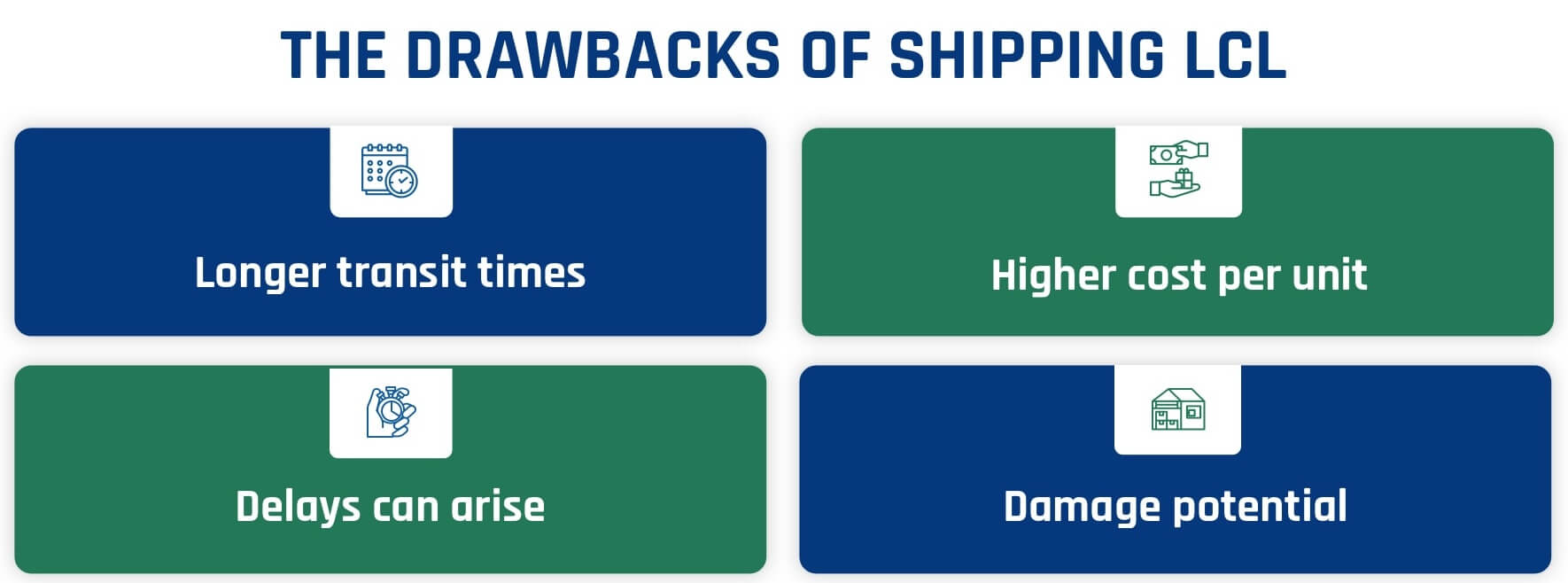 Disadvantages of LCL Container Shipping