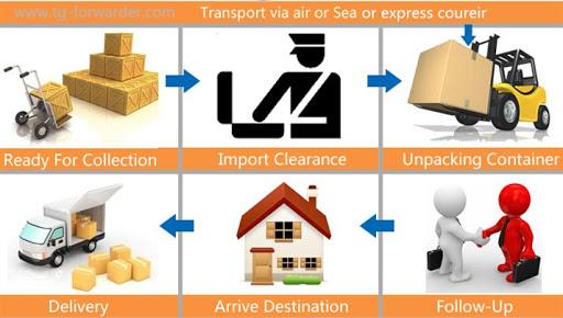 Door to door delivery is a simple process