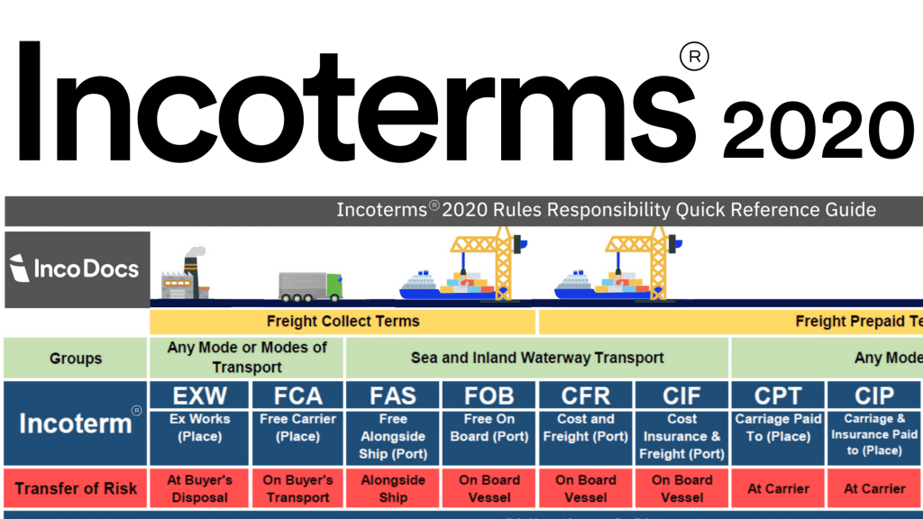 Respnosibility for Pickup and delivery service depends on the incoterms
