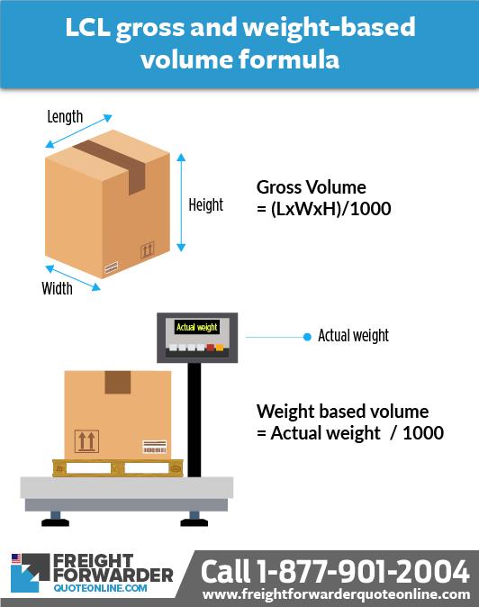 Freight Weight Calculation