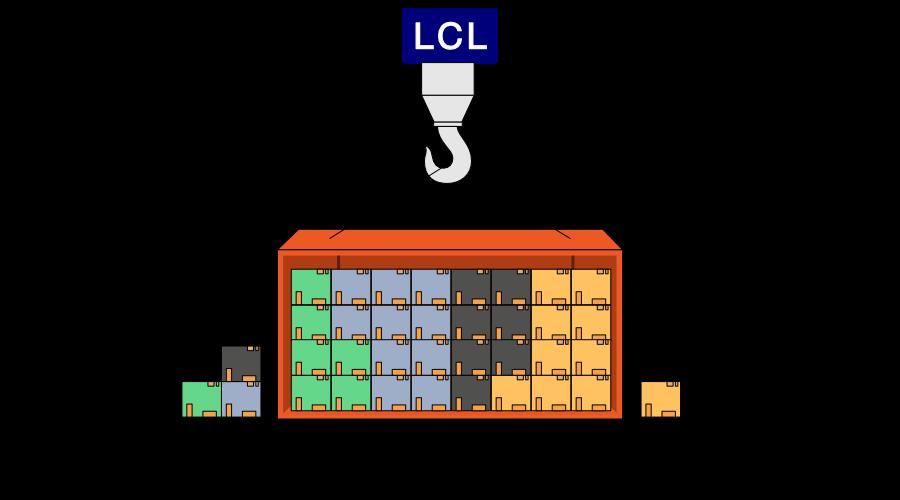 LCL Sea Shipping from China to Rwanda