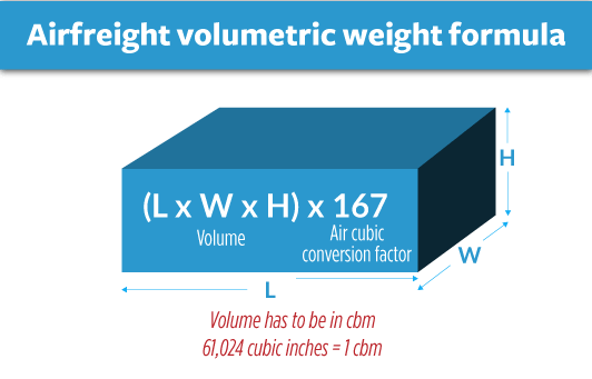 How To Calculate Volumetric Weight Air freight Shipments