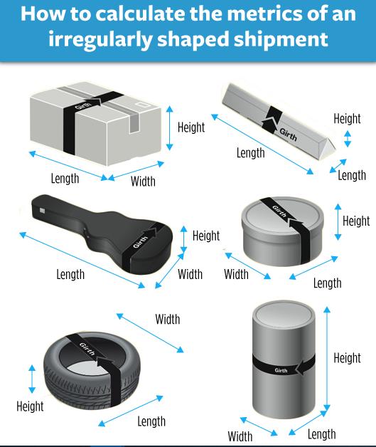 How To Measure Irregular Shaped Goods.