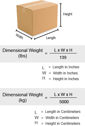 System of volumetric weight calculation.
